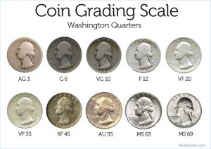 Is A New Grading System Needed Coin Collectors Blog